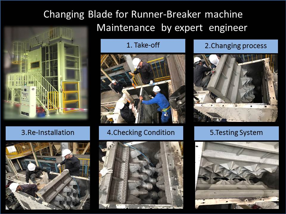 Changing Blade For Runner-Breaker