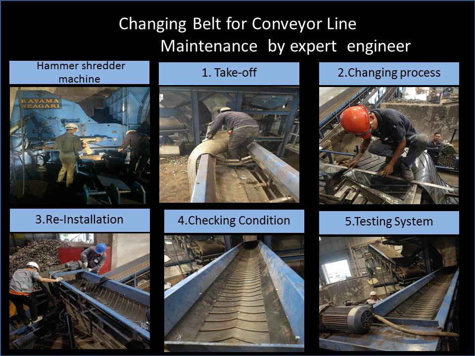Changing Belt conveyor line