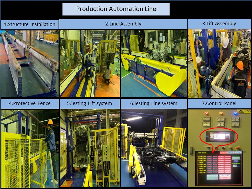 Production Automation Line