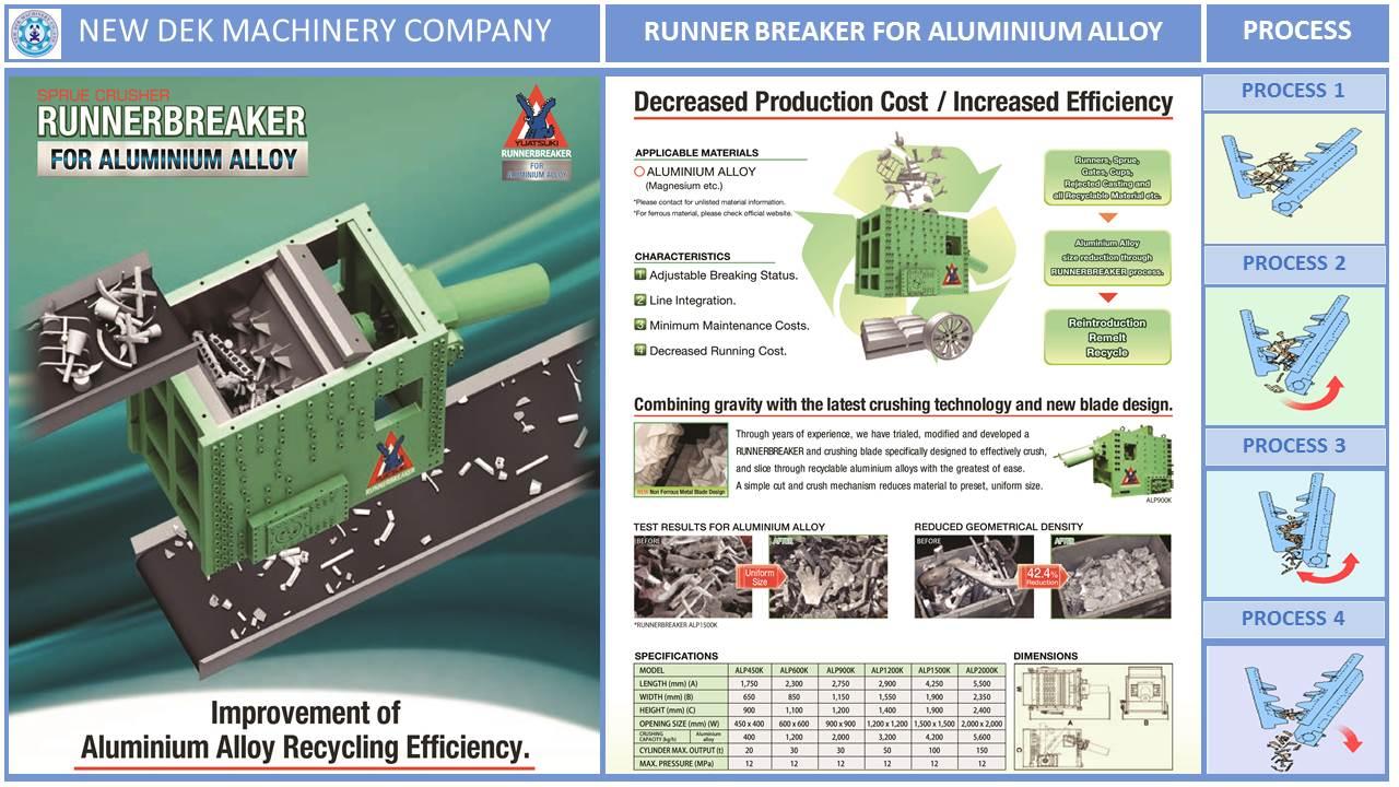 Runner breaker Aluminium